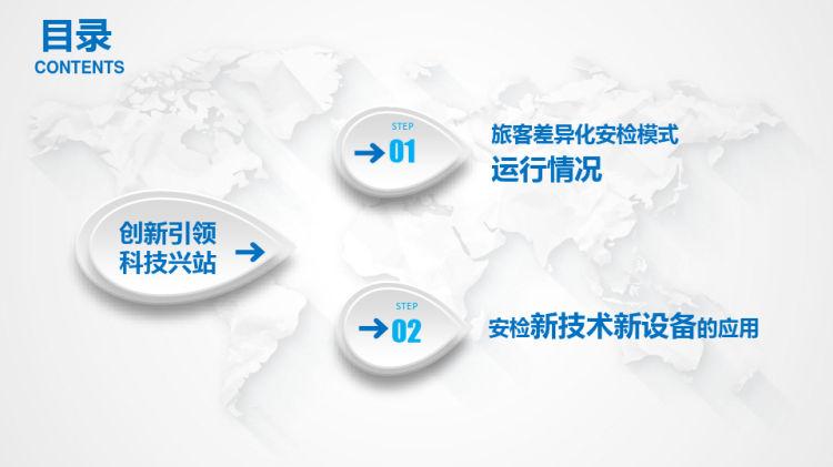 旅客差异化安检模式及安检新技术新设备应用PPT