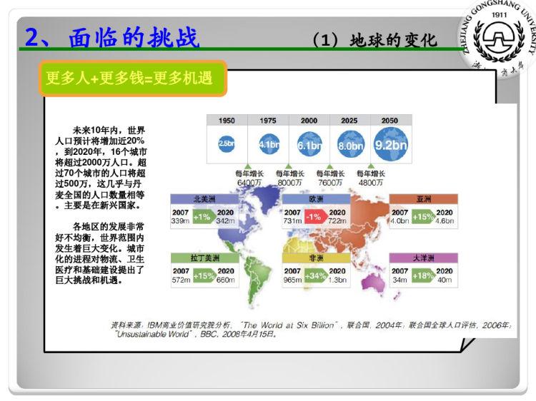 未来智慧化企业智慧供应链PPT