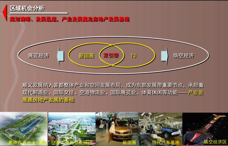 顺义机场东路项目营销报告PPT