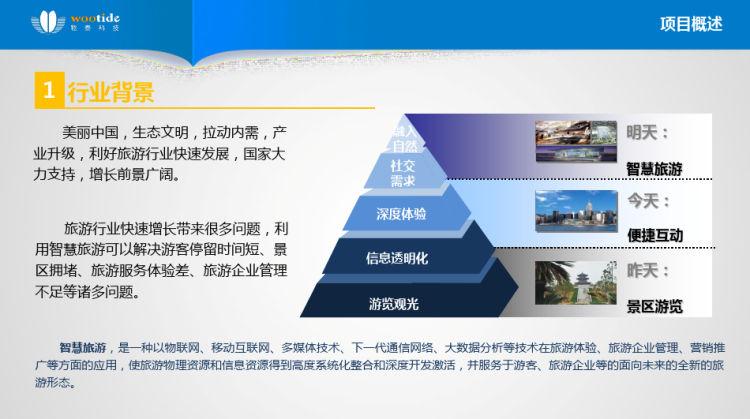 智慧旅游景区建设规划方案PPT