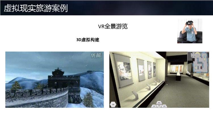 虚拟现实旅游项目建设方案PPT