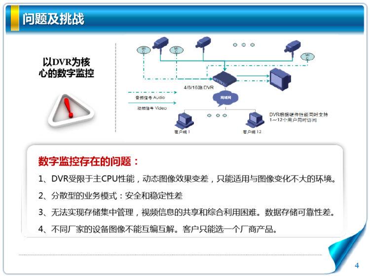 智慧工厂安防监控解决方案PPT