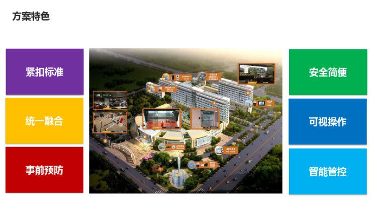 医院智慧安防整体建设方案PPT