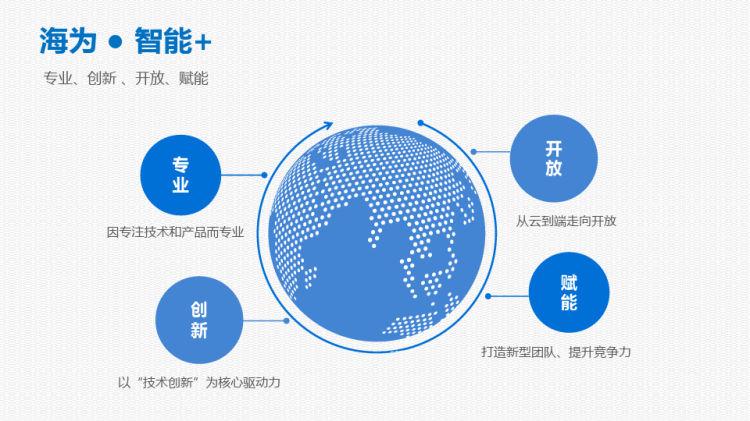 工业物联网整体解决方案PPT