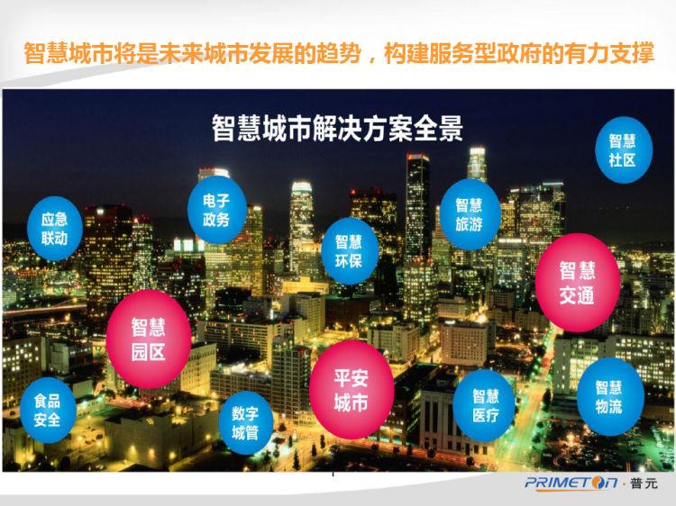 智慧城市信息资源交换平台解决方案PPT