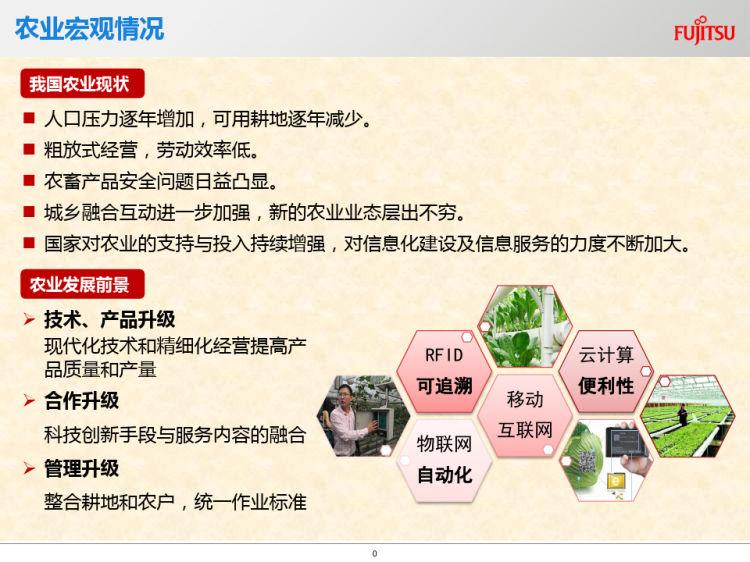 智慧农业商业计划书PPT