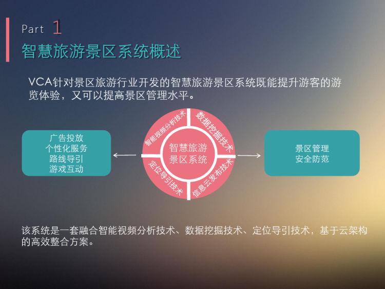 智慧旅游景区系统介绍PPT