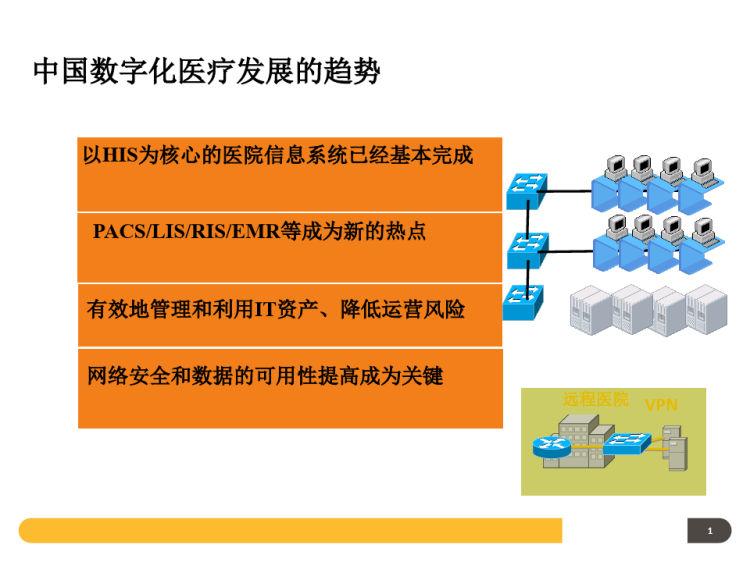 医疗行业解决方案交流统方安全与业务容灾PPT