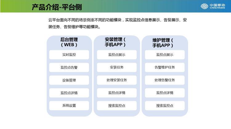 公共设施智慧储能通信解决方案PPT