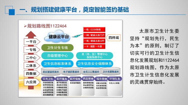 信息化助力家庭医生签约服务(医疗行业应用)PPT