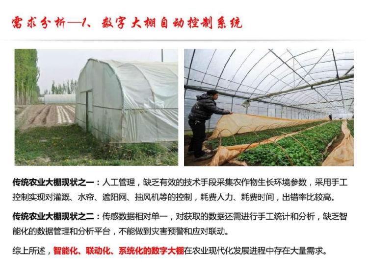 智慧农业解决方案PPT