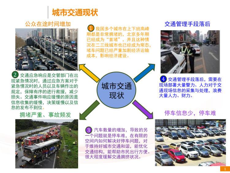 图像视觉智慧交通解决方案PPT
