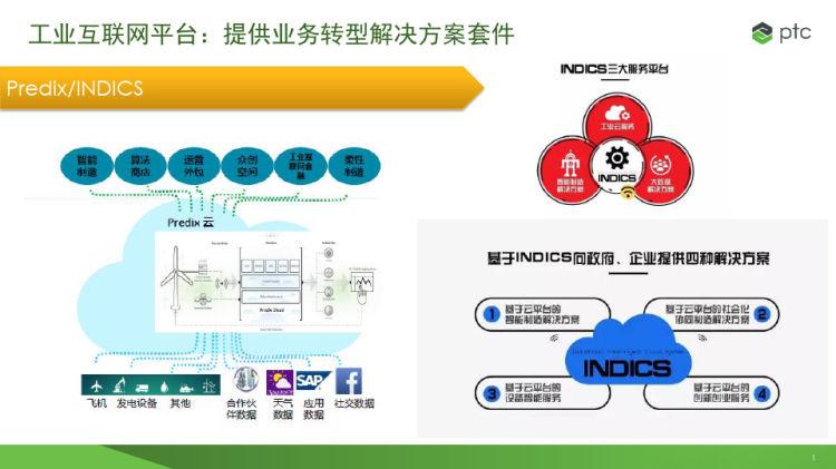 基于IoT智能制造体系及其应用PPT