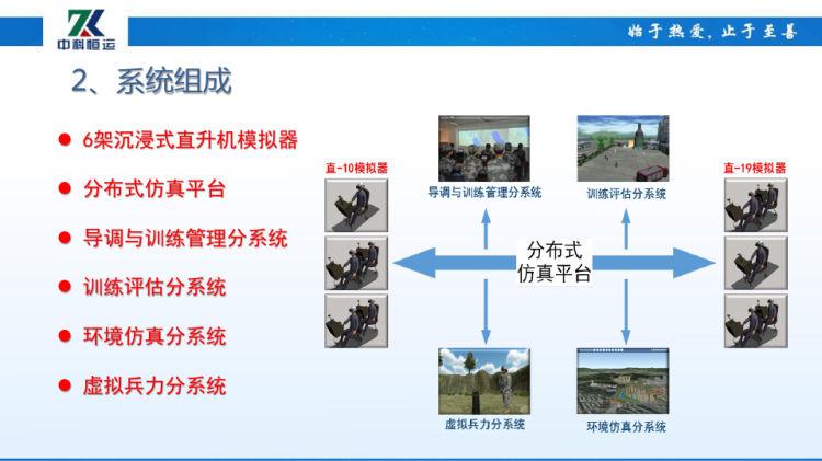 基于混合现实沉浸式飞行训练模拟系统PPT