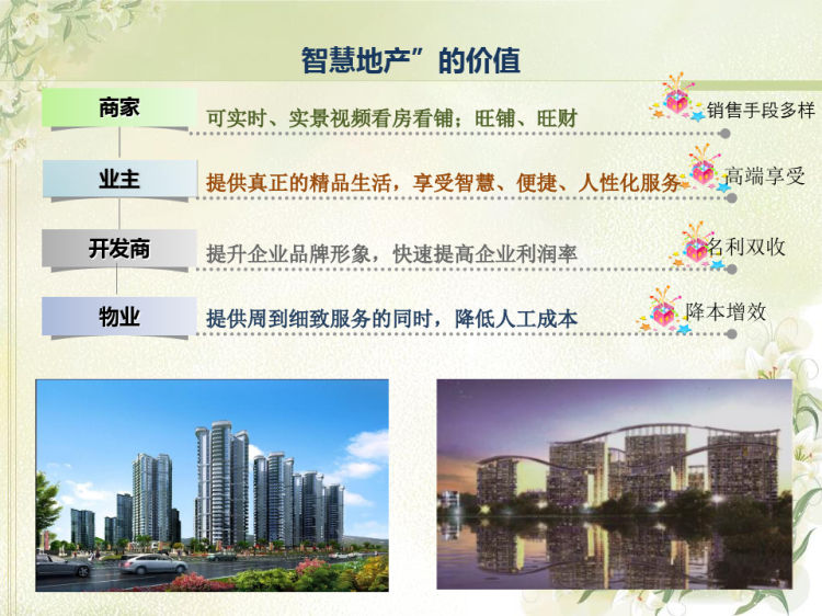 智慧城市社区解决方案PPT