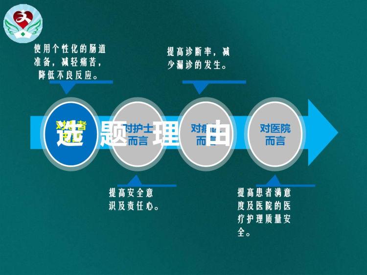 消化内科品管圈成果汇报提高肠镜前肠道准备清洁率PPT