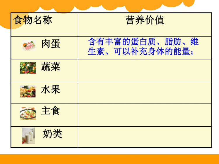 青岛版小学四年级科学上册PPT课件