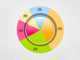 PPT图表美化教程07:PPT饼图如何增加视觉效果