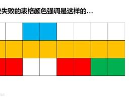 PPT表格设计–让你的表格颜色更出彩