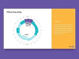 人人PPT设计小技巧:如何把 PPT页面做的很工整(二)