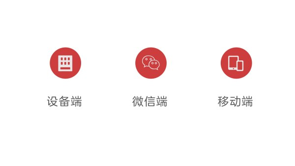 PPT目录页导航的几种常用方法-20