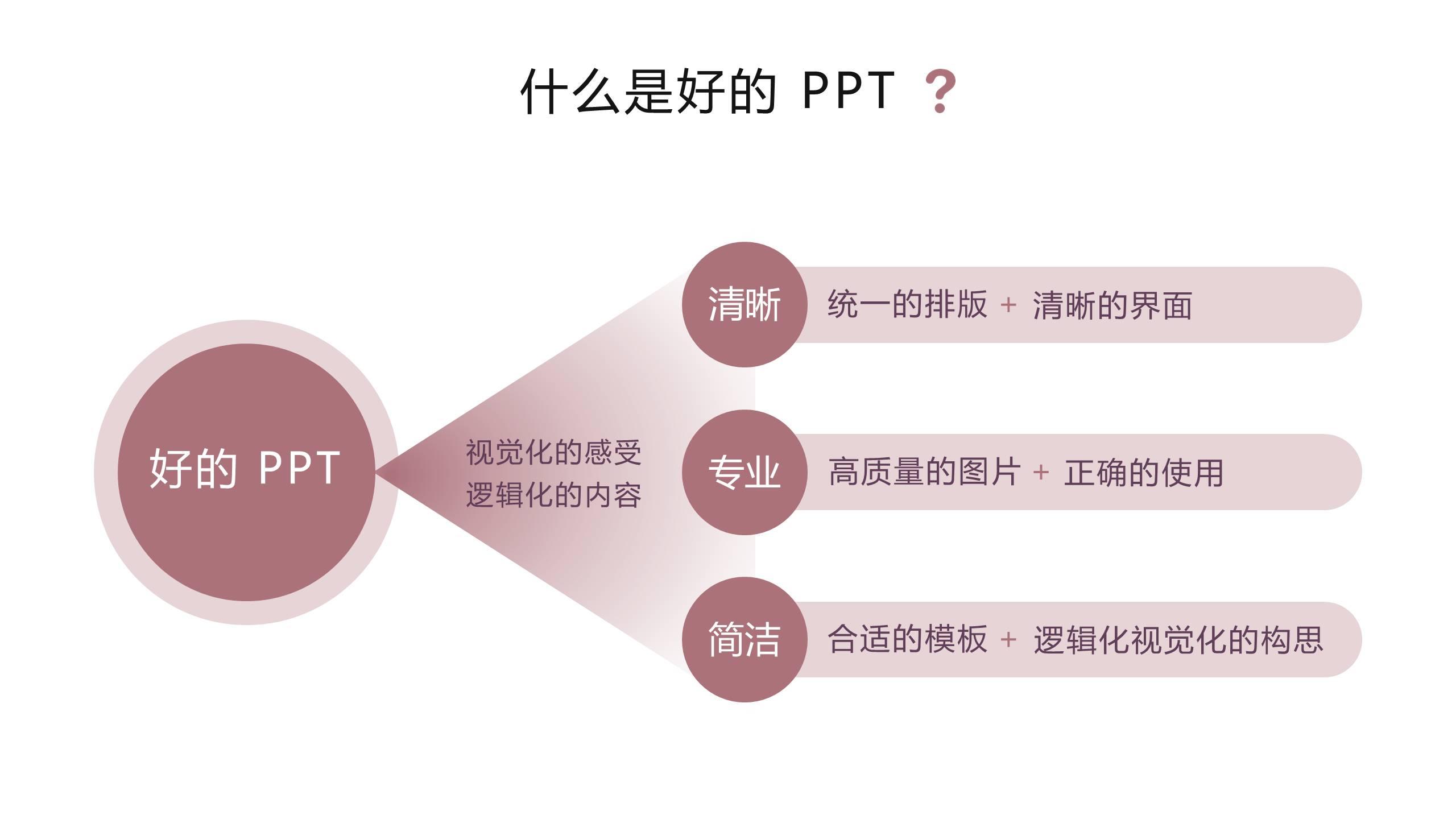 一起来美化PPT培训课件-8