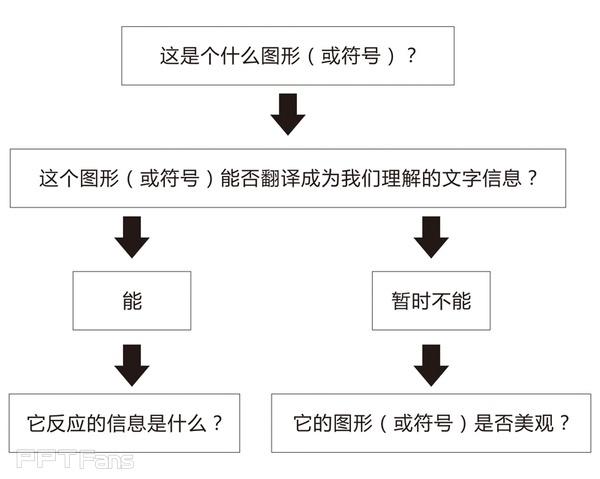 在设计中英文比中文好看的原因总结-6