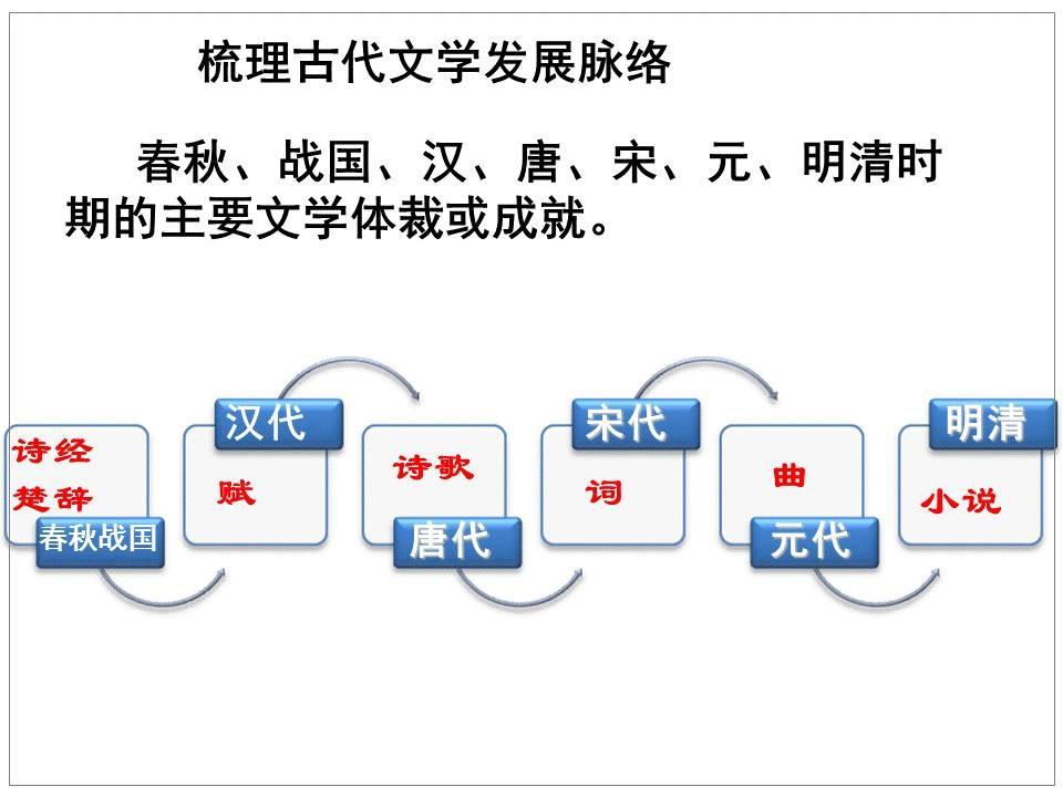 如何打造风格鲜明的中国风PPT?-24