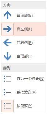 PPT动画大师之路-6