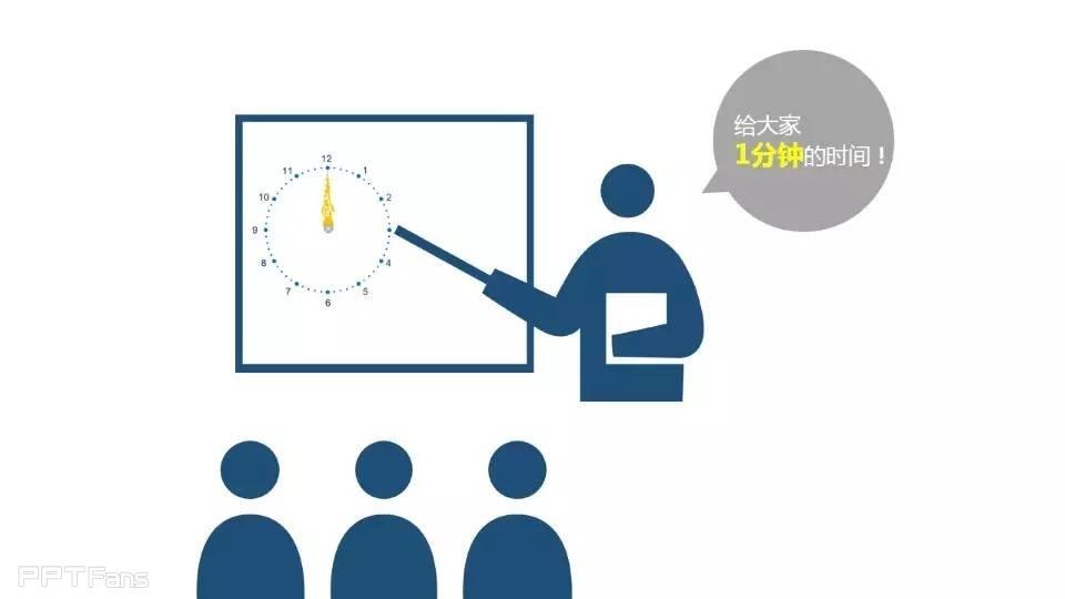 三分钟教程-2