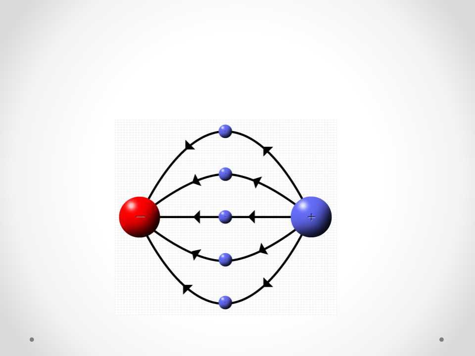 《两种电荷》电流和电路PPT课件4