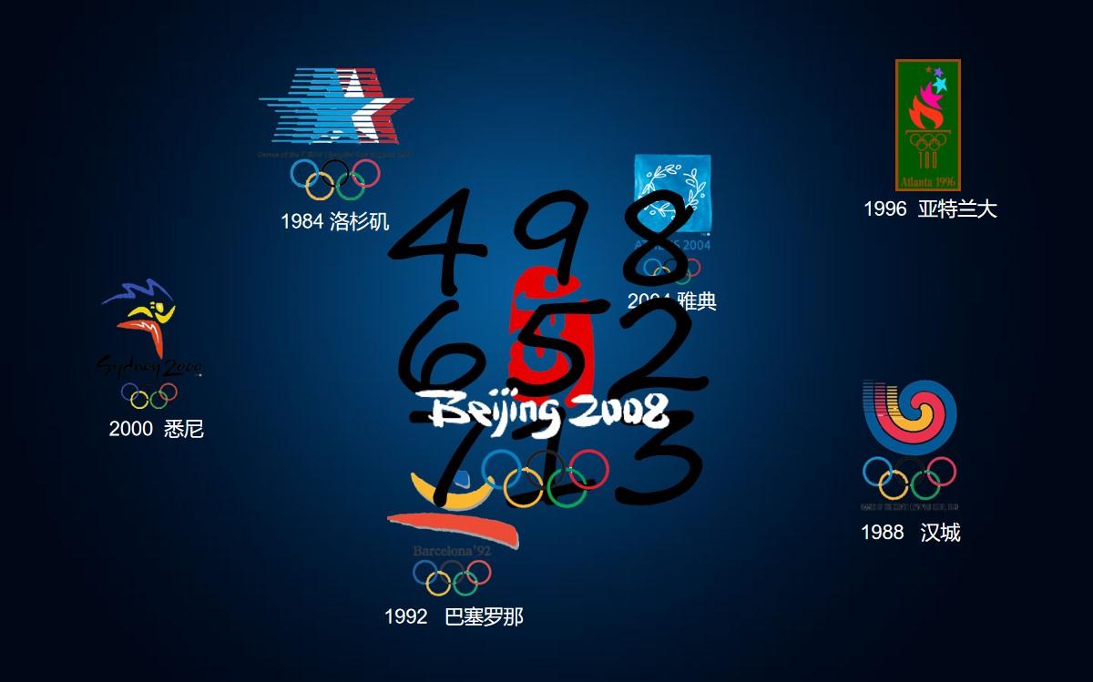 优秀的中国风PPT模板 奥运主题PPT模板