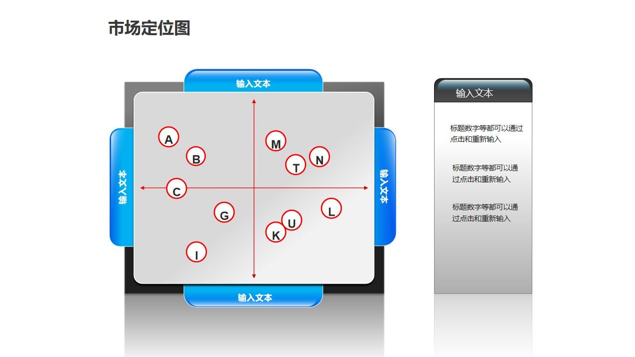 """市场定位图之""""字母""""式位置分布图形PPT素材"""