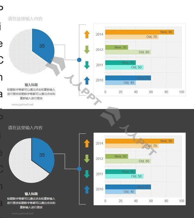 饼图+条形图母子关系数据图表PPT素材长图