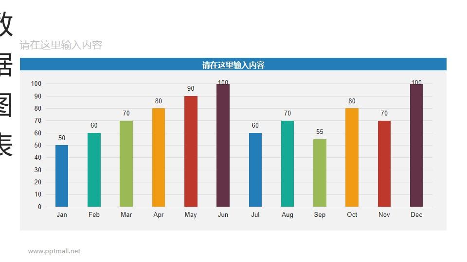 以月份为单位的彩色条形图扁平化动态PPT模板