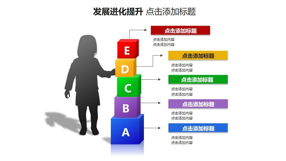 发展进化提升——儿童剪影+有字母的积木样式的PPT模板素材