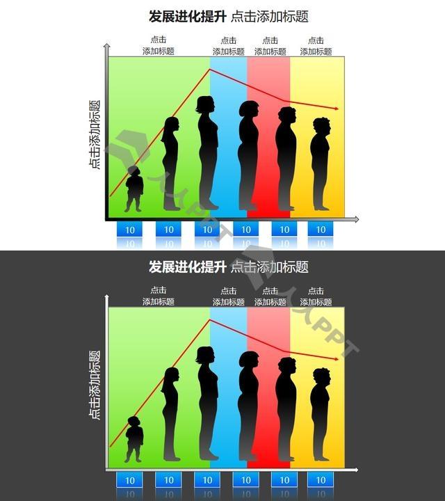 发展进化提升——折线图+人类(女性)成长变化过程PPT图形素材长图