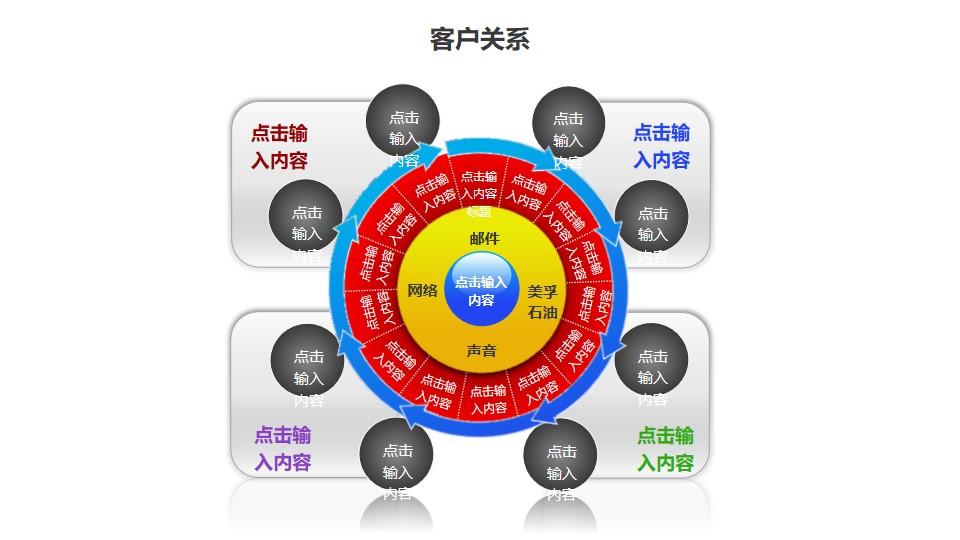 客户关系——灰色小球+多层次循环图PPT模板素材
