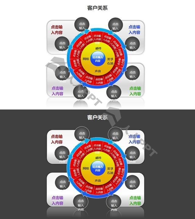 客户关系——灰色小球+多层次循环图PPT模板素材长图