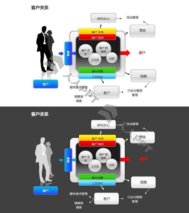 客户关系——人物剪影+客户服务反馈机制PPT图形素材长图