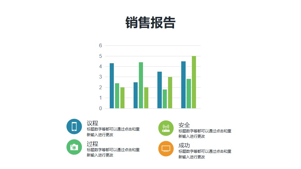 可编辑数据的销售数据柱状图PPT素材模板
