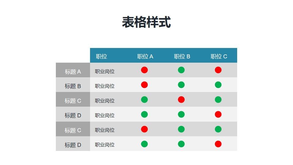 职位/职能描述表PPT模板