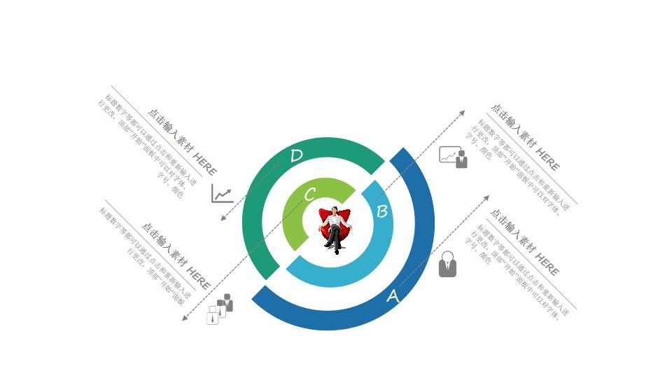 圆环图解释说明PPT素材