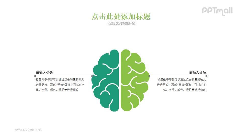左右脑对比关系PPT素材