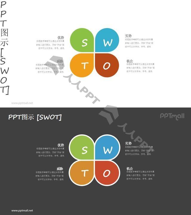四叶草形状的SWOT模型PPT图示素材长图