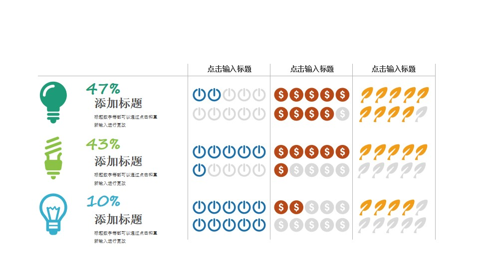 不同类型电灯的分析图表PPT模板