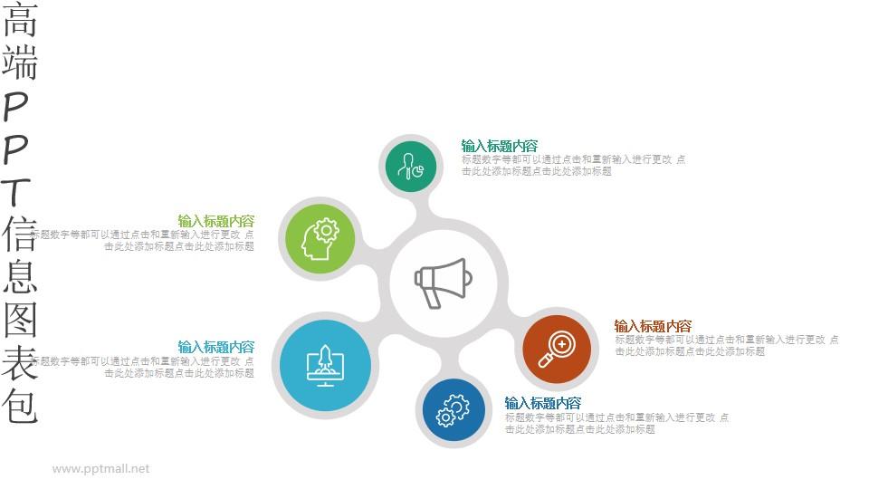 营销策略之1-5总分关系PPT图示素材