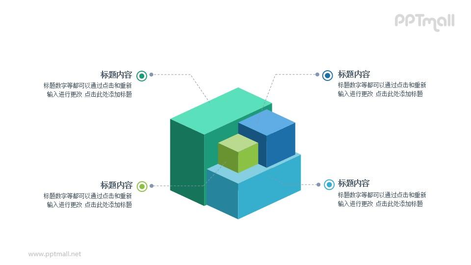 立方体4要点分析PPT图示素材