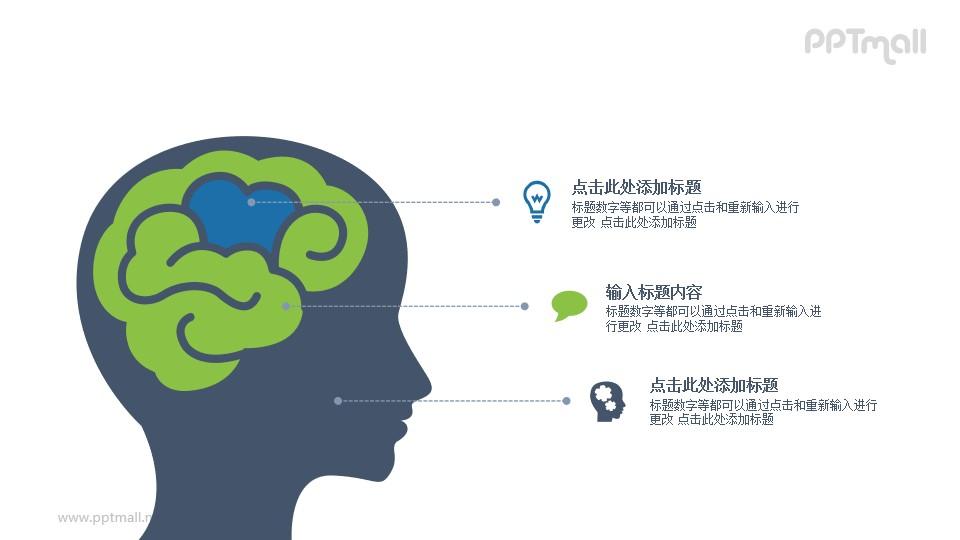 人的大脑分析PPT图示素材