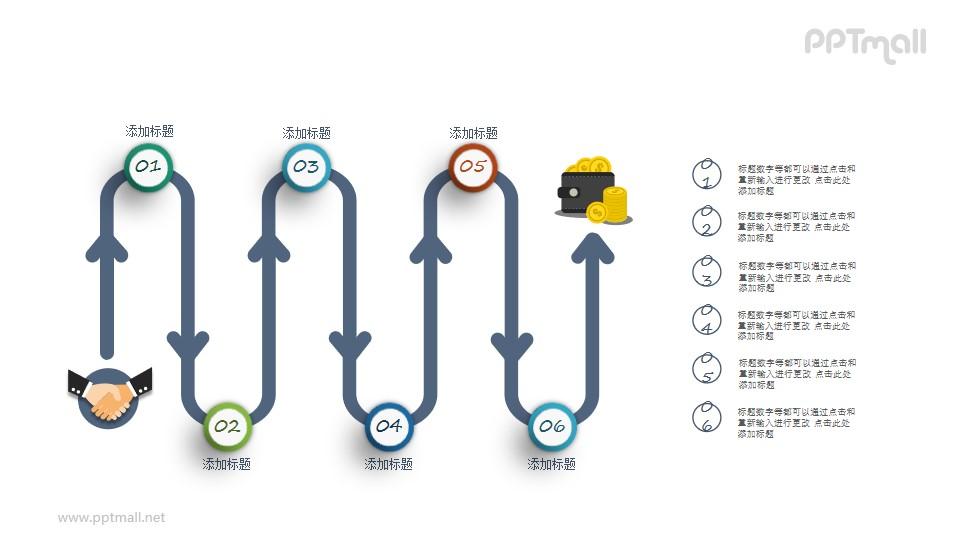 业务流程图PPT图示素材
